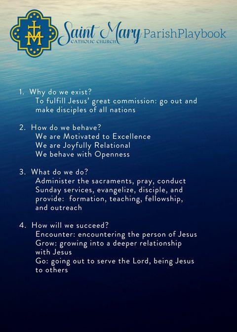 Parish Playbook